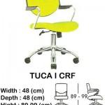Kursi Utility Indachi TUCA I CRF